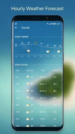 Live Local Weather Forecast 16.6.0.6328_50170 Screenshots 3