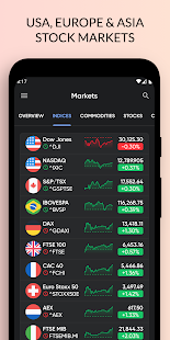 Stock Market. Finance. Investment News - Stoxy