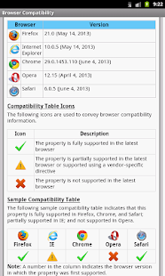 CSS3 Pro Quick Guide Free
