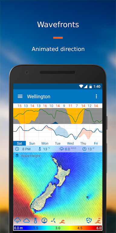 Flowx: Weather Map Forecast  poster 5