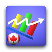 My TSX Canadian Stock Market