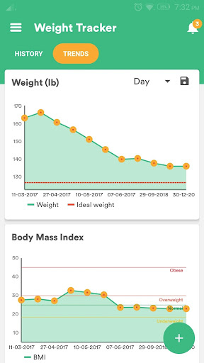 Health & Fitness Tracker with Calorie Counter 2.0.85 Screenshots 7