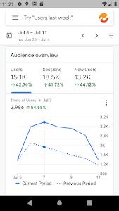 Google Analytics 4.2.388523313