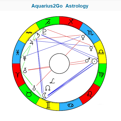 Baixar Aquarius2Go Astrology para Android