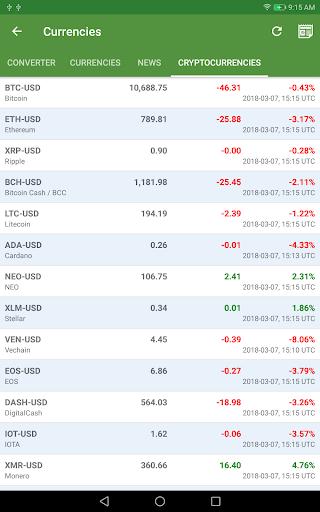 Foto do Stock Realtime